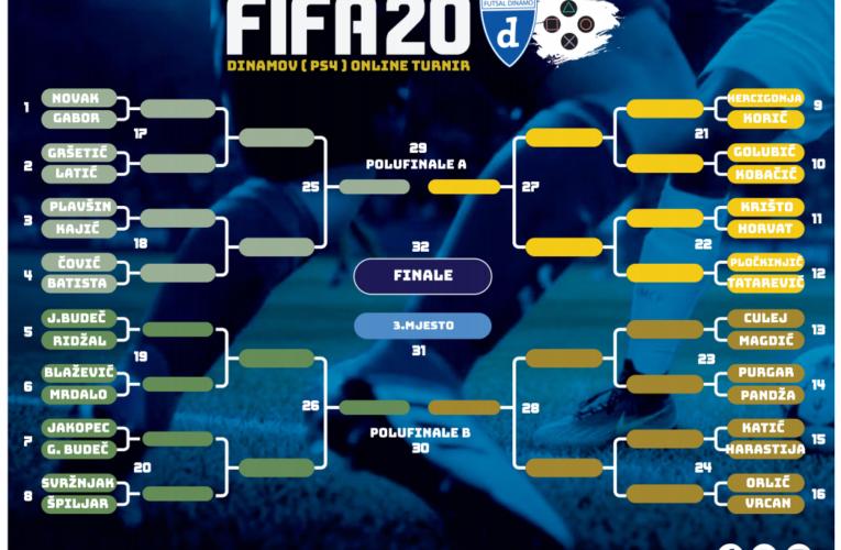 32 igrača krenula u borbu za prvi Dinamov online turnir