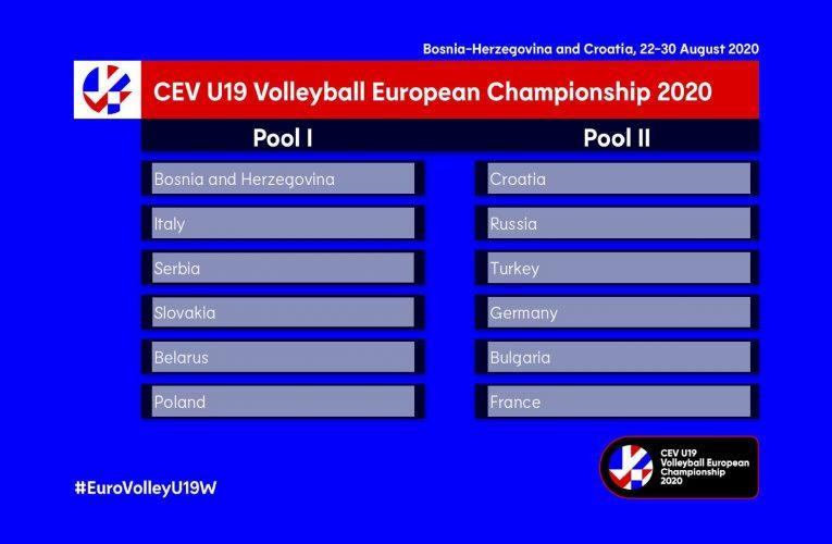 Izvučene skupine U-19 Europskog prvenstva u Osijeku